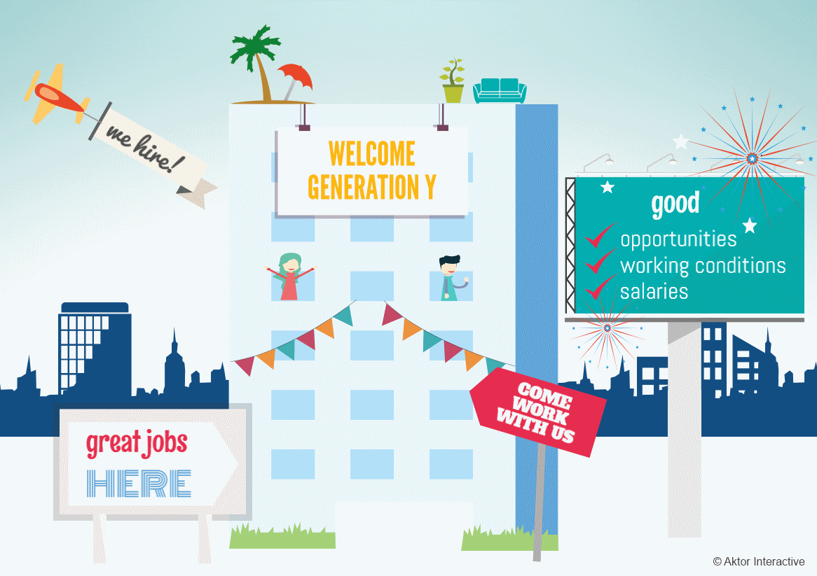employer branding - gen y
