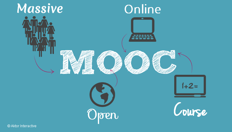 Moocs Latest Hr Buzz Or New Sourcing Tool 19 09 14