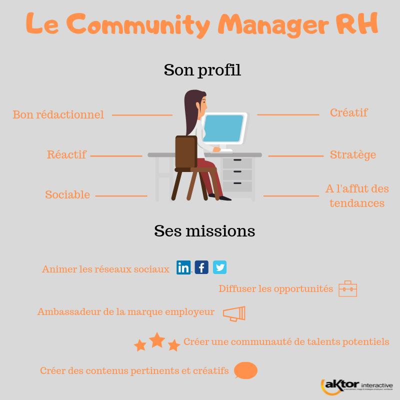 Community-Manager-RH
